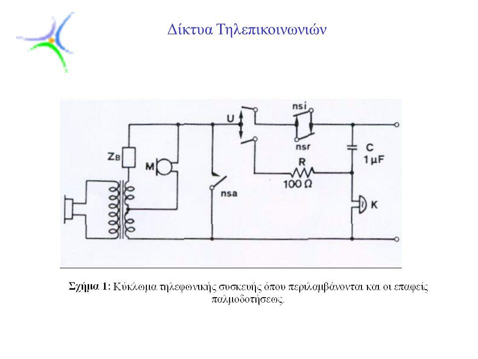 Slide 3 Δίκτυα Τηλεπικοινωνιών