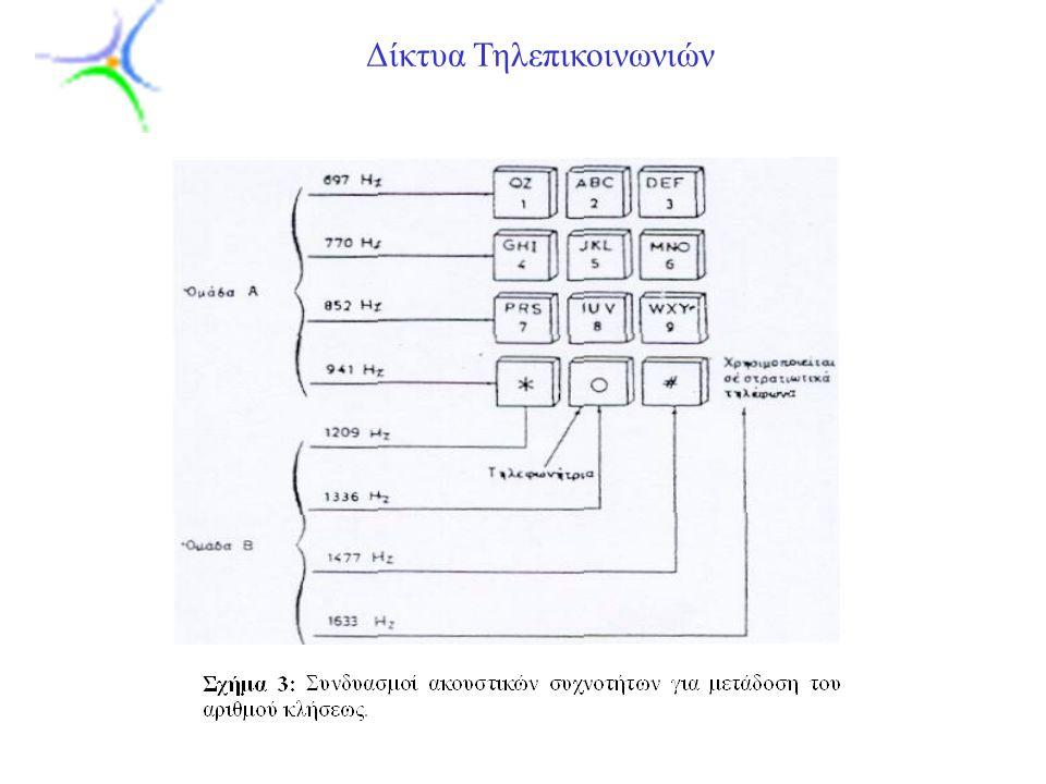 Slide 9 Δίκτυα Τηλεπικοινωνιών