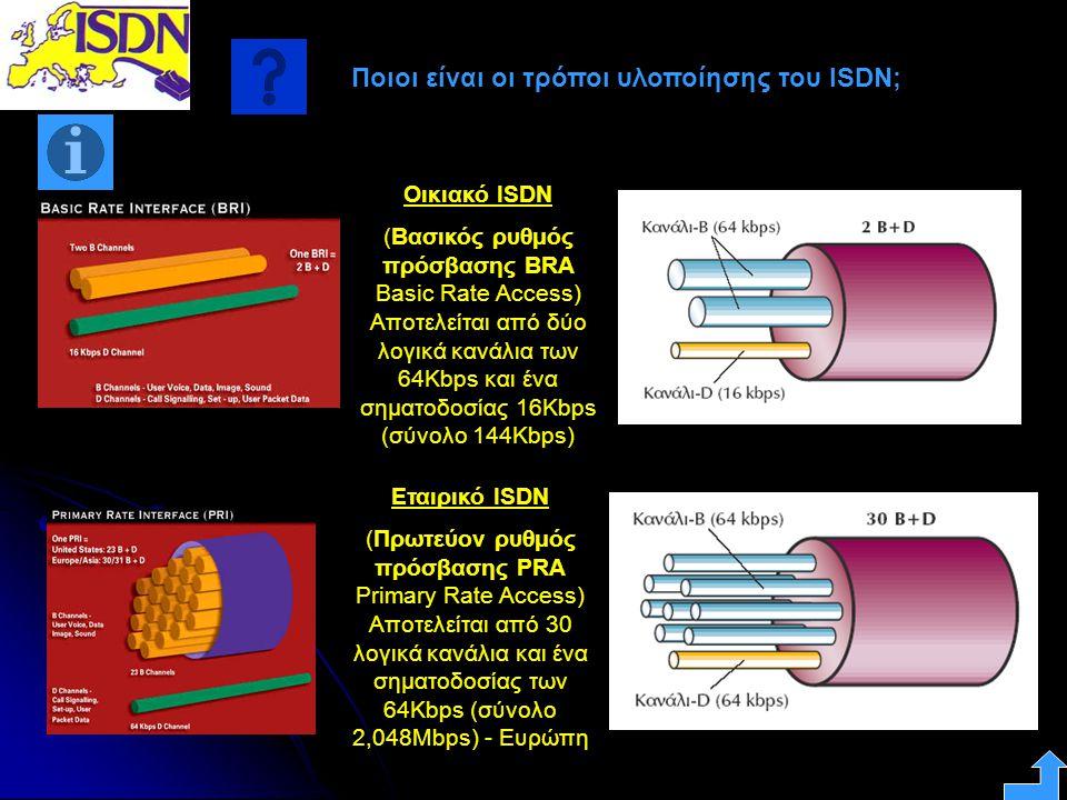 Ποιοι είναι οι τρόποι υλοποίησης του ISDN; Οικιακό ISDN (Βασικός ρυθμός πρόσβασης BRA Basic Rate Access) Αποτελείται από δύο λογικά κανάλια των 64Kbps