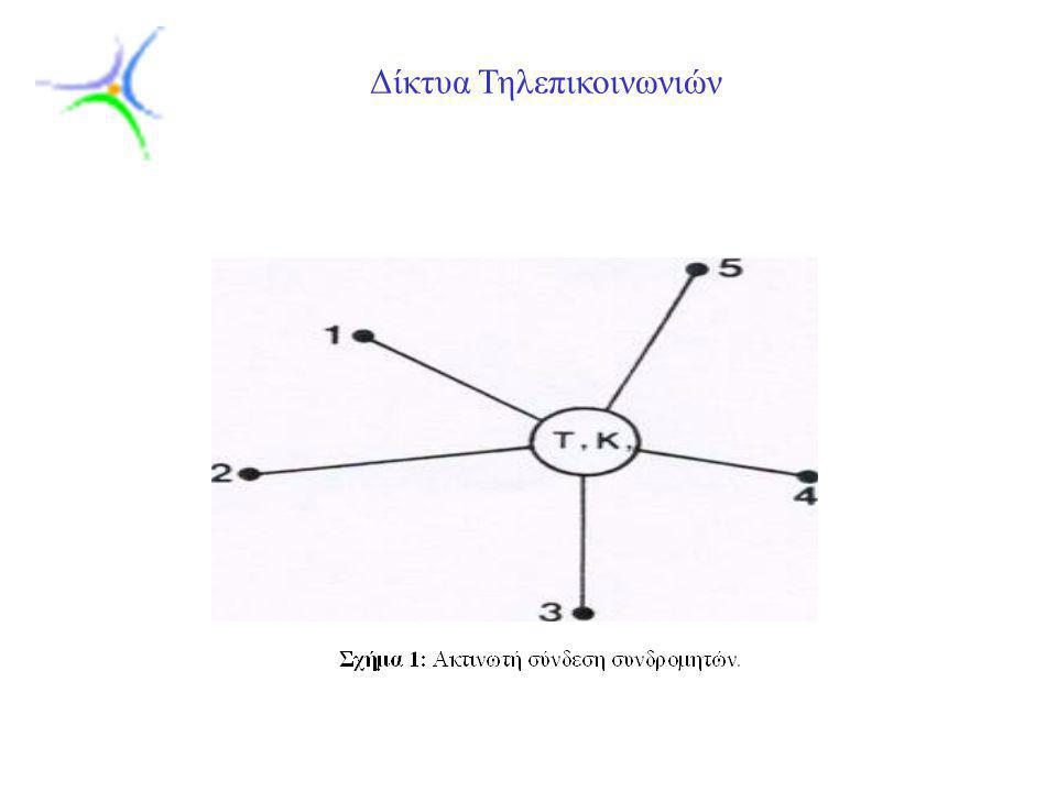 Slide 13 Δίκτυα Τηλεπικοινωνιών  Μία ελεύθερη γραμμή βρίσκεται ύστερα από διαδοχικό έλεγχο των γραμμών που μπορούν να χρησιμοποιηθούν στη σύνδεση.