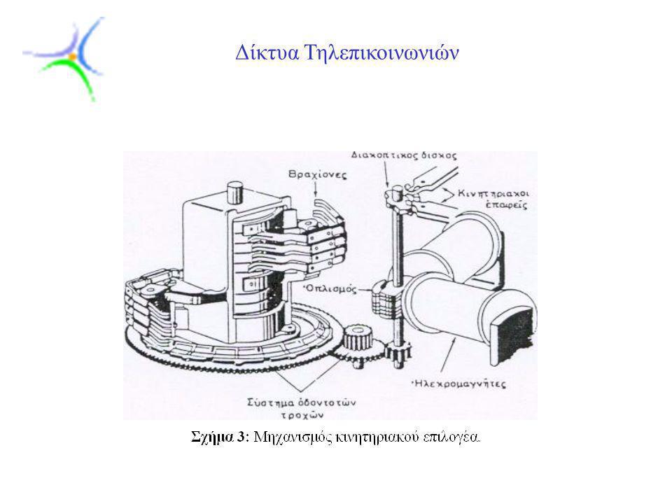 Slide 9 Δίκτυα Τηλεπικοινωνιών 1) Ραβδεπαφικό σύστημα (crossbar).