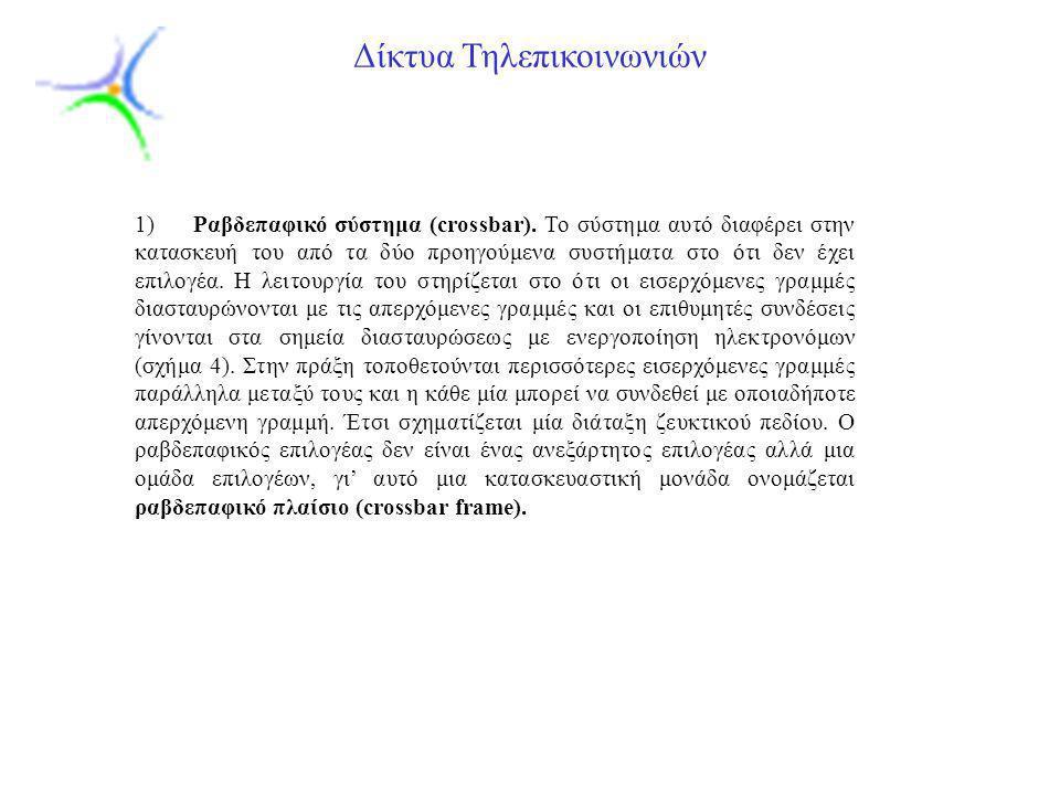 Slide 9 Δίκτυα Τηλεπικοινωνιών 1) Ραβδεπαφικό σύστημα (crossbar). To σύστημα αυτό διαφέρει στην κατασκευή του από τα δύο προηγούμενα συστήματα στο ότι