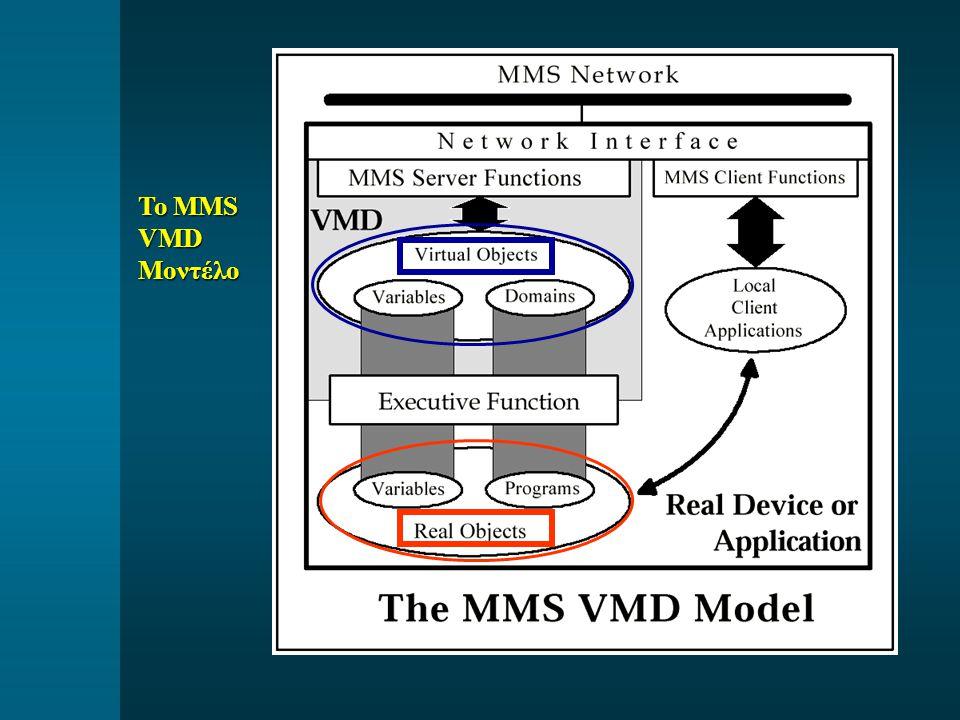 Το MMS VMDΜοντέλο