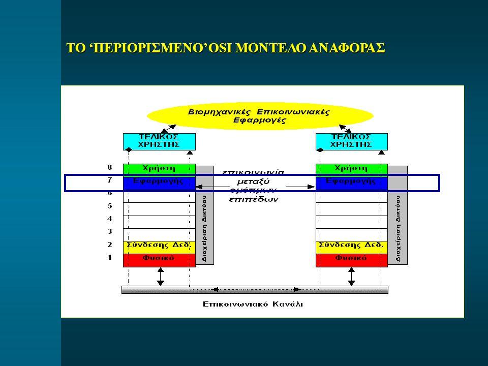 ΗΣΧΕΣΗCLIENT (ζητά εξυπηρέτηση) SERVER (παρέχει υπηρεσίες)