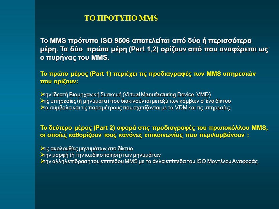 Το MMS πρότυπο ISO 9506 αποτελείται από δύο ή περισσότερα μέρη.