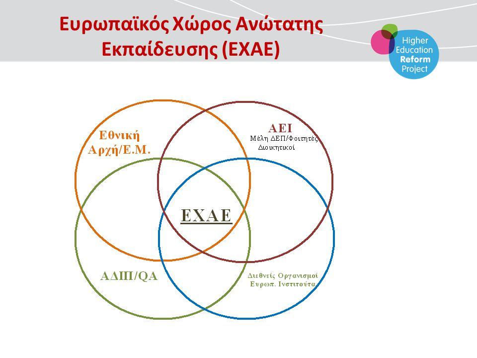 Ευρωπαϊκός Χώρος Ανώτατης Εκπαίδευσης (ΕΧΑΕ)