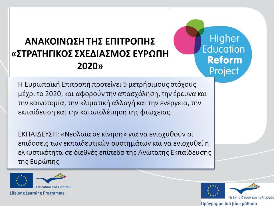 ΑΝΑΚΟΙΝΩΣΗ ΤΗΣ ΕΠΙΤΡΟΠΗΣ «ΣΤΡΑΤΗΓΙΚΟΣ ΣΧΕΔΙΑΣΜΟΣ ΕΥΡΩΠΗ 2020» Η Ευρωπαϊκή Επιτροπή προτείνει 5 μετρήσιμους στόχους μέχρι το 2020, και αφορούν την απασχόληση, την έρευνα και την καινοτομία, την κλιματική αλλαγή και την ενέργεια, την εκπαίδευση και την καταπολέμηση της φτώχειας ΕΚΠΑΙΔΕΥΣΗ: «Νεολαία σε κίνηση» για να ενισχυθούν οι επιδόσεις των εκπαιδευτικών συστημάτων και να ενισχυθεί η ελκυστικότητα σε διεθνές επίπεδο της Ανώτατης Εκπαίδευσης της Ευρώπης Η Ευρωπαϊκή Επιτροπή προτείνει 5 μετρήσιμους στόχους μέχρι το 2020, και αφορούν την απασχόληση, την έρευνα και την καινοτομία, την κλιματική αλλαγή και την ενέργεια, την εκπαίδευση και την καταπολέμηση της φτώχειας ΕΚΠΑΙΔΕΥΣΗ: «Νεολαία σε κίνηση» για να ενισχυθούν οι επιδόσεις των εκπαιδευτικών συστημάτων και να ενισχυθεί η ελκυστικότητα σε διεθνές επίπεδο της Ανώτατης Εκπαίδευσης της Ευρώπης