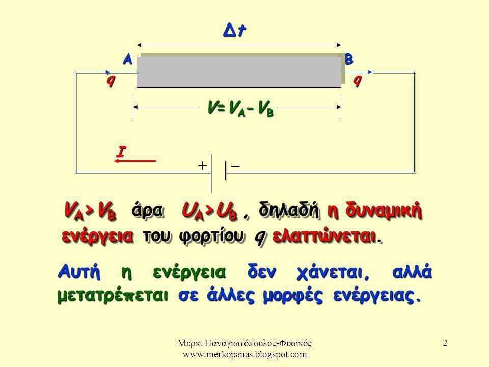 Μερκ. Παναγιωτόπουλος-Φυσικός www.merkopanas.blogspot.com 13 Κανονική λειτουργία συσκευής