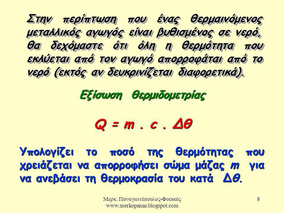 Μερκ. Παναγιωτόπουλος-Φυσικός www.merkopanas.blogspot.com 19 (α)(α) (β)(β)