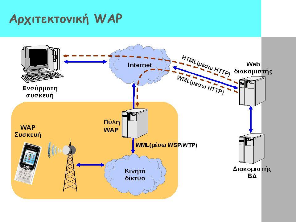 Αρχιτεκτονική WAP