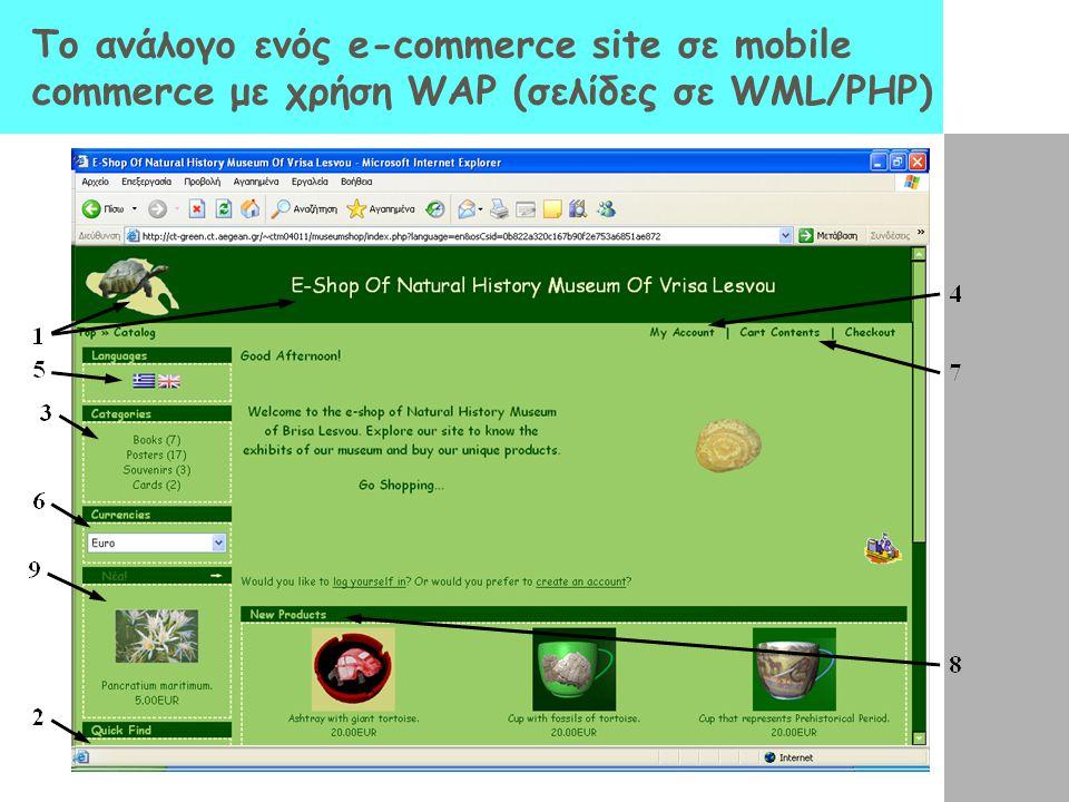 Το ανάλογο ενός e-commerce site σε mobile commerce με χρήση WAP (σελίδες σε WML/PHP)