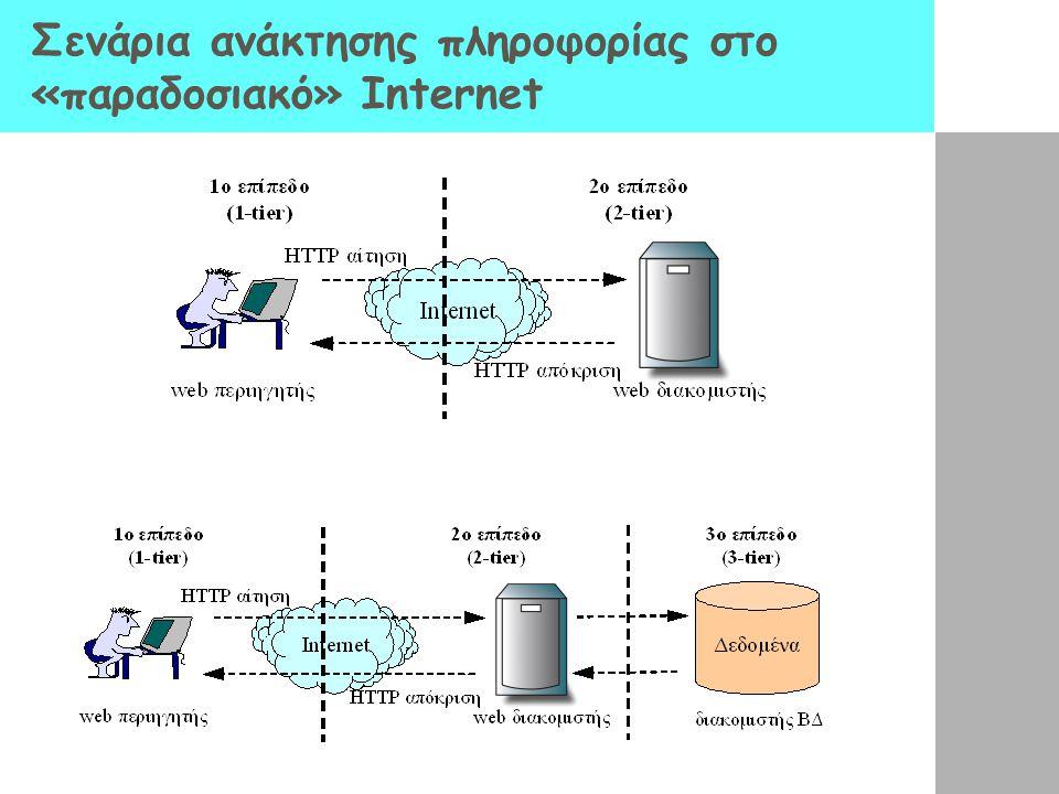 J2ME (Java 2 Micro Edition)  Δημιουργήθηκε το 1999 από τη Sun Microsystems  Είναι μια πλατφόρμα για την ανάπτυξη εφαρμογών Java σε συσκευές με περιορισμένους πόρους (PDAs, κινητά τηλ, κλπ)  Έχει ισχυρές δυνατότητες δικτύωσης (μέσω HTTP), άρα μπορεί να χρησιμοποιηθεί για πρόσβαση στο ασύρματο web  Η J2ME αποτελεί ένα σύνολο από βιβλιοθήκες που σήμερα υποστηρίζονται από την πλειονότητα των κινητών συσκευών.