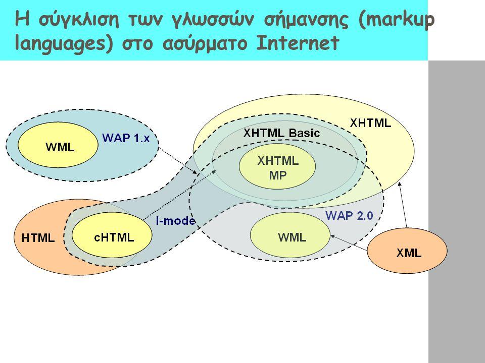 H σύγκλιση των γλωσσών σήμανσης (markup languages) στο ασύρματο Internet