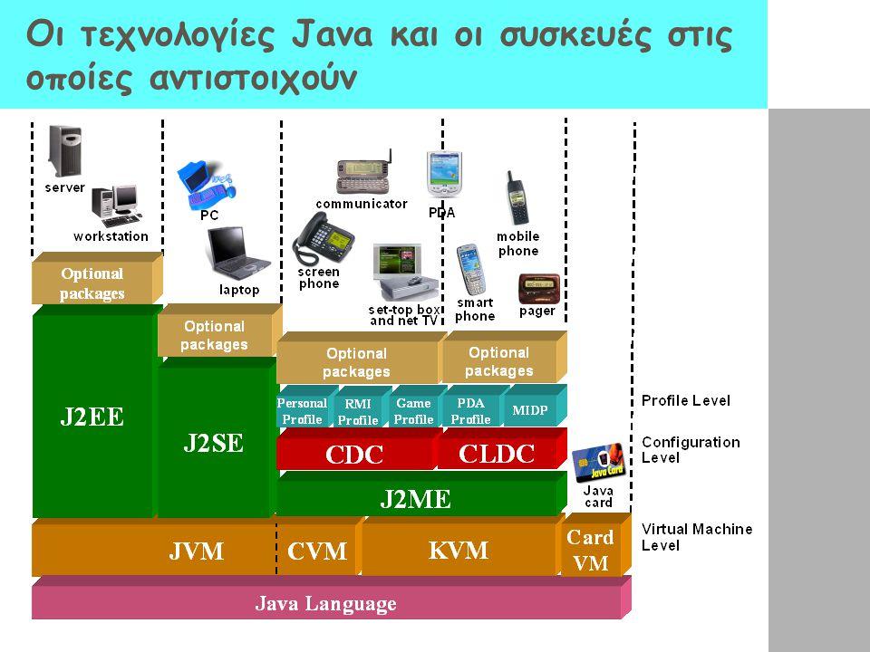 Οι τεχνολογίες Java και οι συσκευές στις οποίες αντιστοιχούν