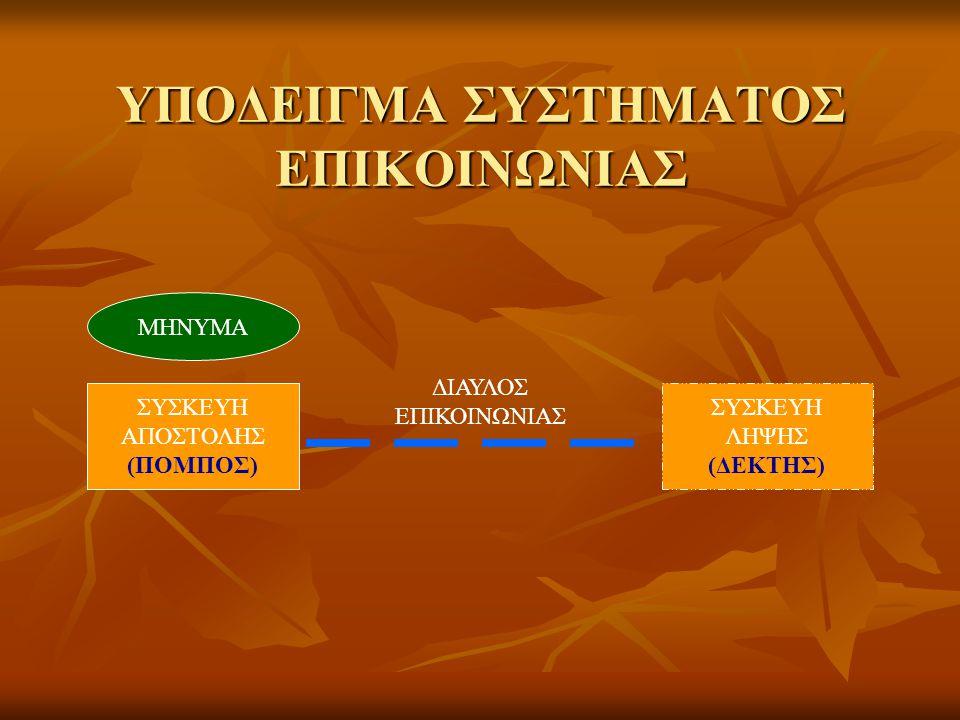 ΠΟΜΠΟΣ - ΔΕΚΤΗΣ  Για την κατανόηση της λειτουργίας τους θα εξετάσουμε τα παρακάτω:  Μετατροπή Ενέργειας  Ηλεκτρισμός & Μαγνητισμός  Ραδιοκύματα  Δίαυλοι Μετάδοσης