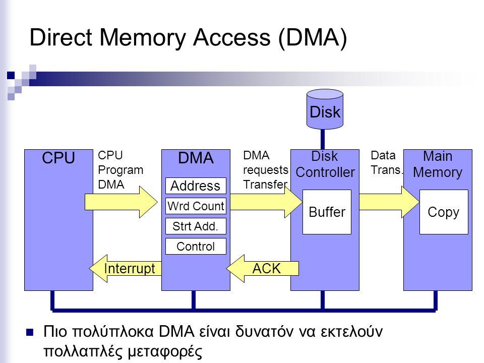Direct Memory Access (DMA) CPUDMA Disk Controller Main Memory Disk Address Wrd Count Strt Add. Control CPU Program DMA DMA requests Transfer Buffer Da