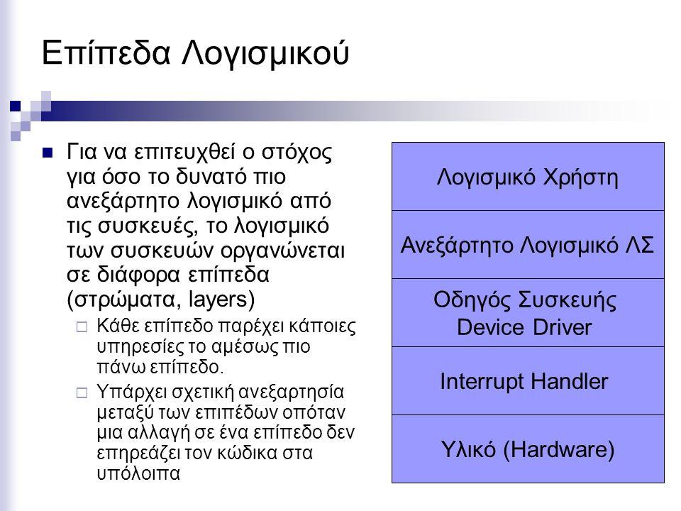 Επίπεδα Λογισμικού  Για να επιτευχθεί ο στόχος για όσο το δυνατό πιο ανεξάρτητο λογισμικό από τις συσκευές, το λογισμικό των συσκευών οργανώνεται σε διάφορα επίπεδα (στρώματα, layers)  Κάθε επίπεδο παρέχει κάποιες υπηρεσίες το αμέσως πιο πάνω επίπεδο.