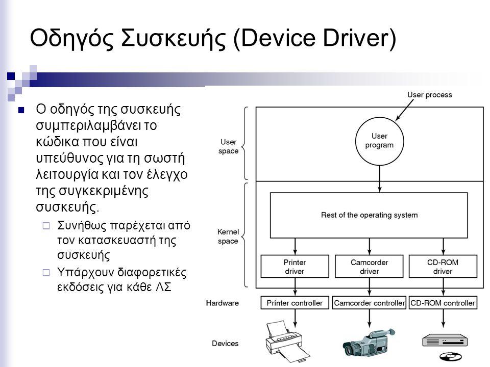 Οδηγός Συσκευής (Device Driver)  Ο οδηγός της συσκευής συμπεριλαμβάνει το κώδικα που είναι υπεύθυνος για τη σωστή λειτουργία και τον έλεγχο της συγκε