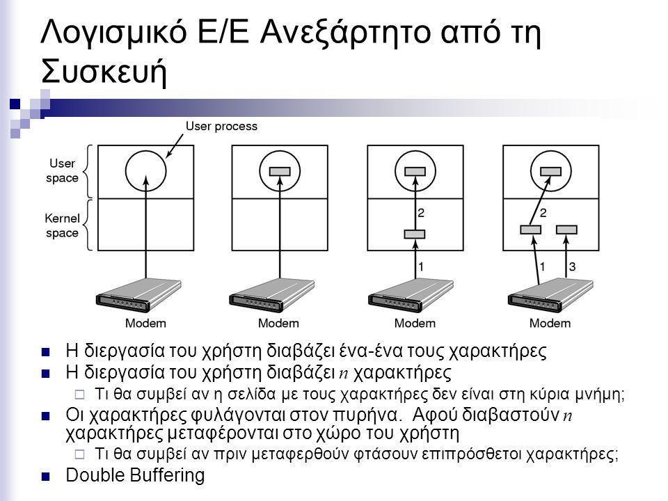 Λογισμικό Ε/Ε Ανεξάρτητο από τη Συσκευή  Η διεργασία του χρήστη διαβάζει ένα-ένα τους χαρακτήρες  Η διεργασία του χρήστη διαβάζει n χαρακτήρες  Τι θα συμβεί αν η σελίδα με τους χαρακτήρες δεν είναι στη κύρια μνήμη;  Οι χαρακτήρες φυλάγονται στον πυρήνα.