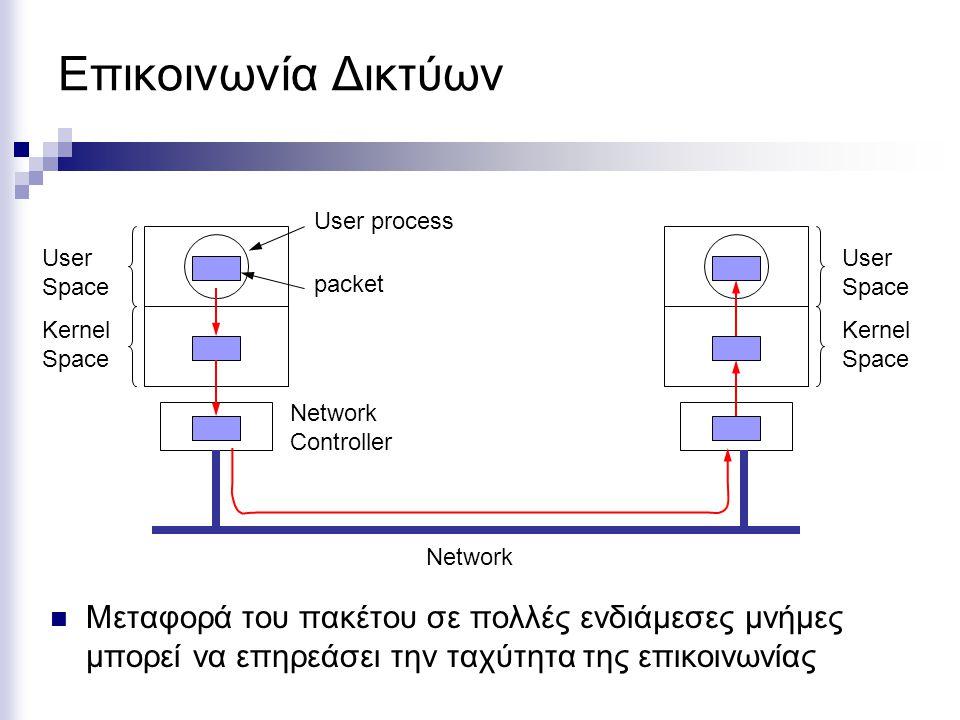 Επικοινωνία Δικτύων User Space Kernel Space User Space Kernel Space Network Controller User process Network packet  Μεταφορά του πακέτου σε πολλές ενδιάμεσες μνήμες μπορεί να επηρεάσει την ταχύτητα της επικοινωνίας