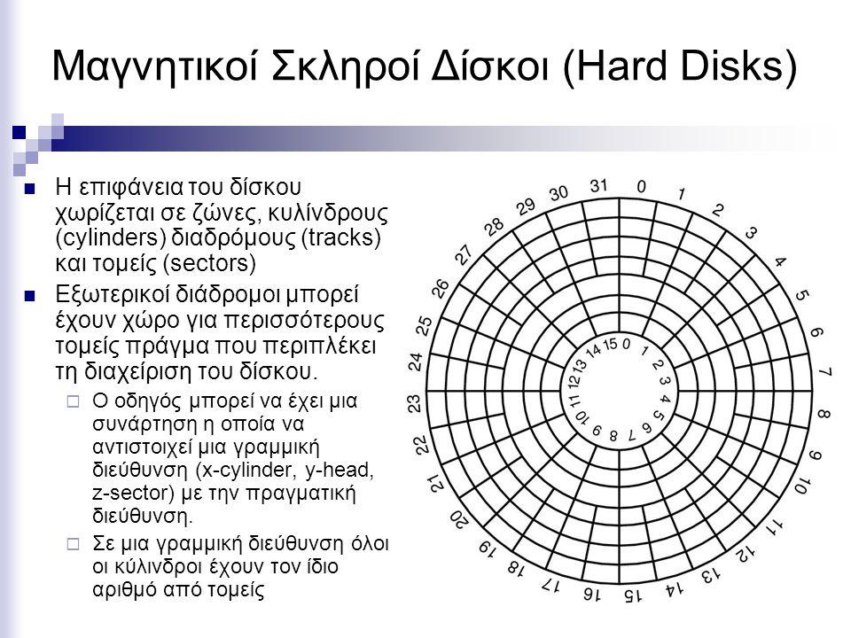 Μαγνητικοί Σκληροί Δίσκοι (Hard Disks)  Η επιφάνεια του δίσκου χωρίζεται σε ζώνες, κυλίνδρους (cylinders) διαδρόμους (tracks) και τομείς (sectors)  Εξωτερικοί διάδρομοι μπορεί έχουν χώρο για περισσότερους τομείς πράγμα που περιπλέκει τη διαχείριση του δίσκου.
