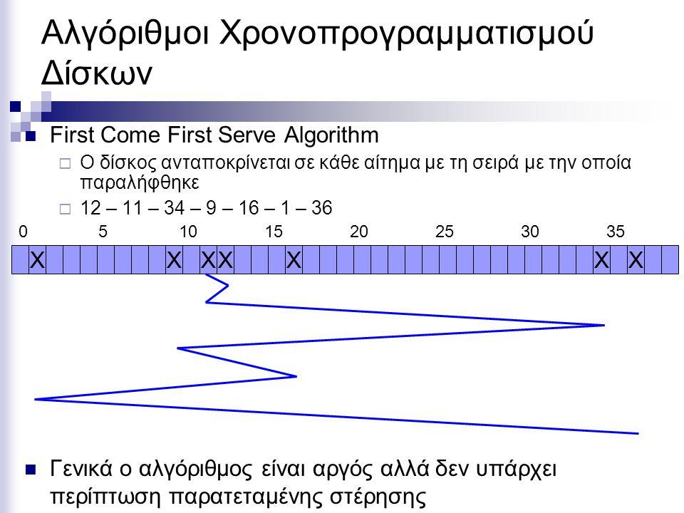 Αλγόριθμοι Χρονοπρογραμματισμού Δίσκων  First Come First Serve Algorithm  Ο δίσκος ανταποκρίνεται σε κάθε αίτημα με τη σειρά με την οποία παραλήφθηκε  12 – 11 – 34 – 9 – 16 – 1 – 36 0 ΧΧ 5 ΧΧ 10 Χ 152025 Χ 30 Χ 35  Γενικά ο αλγόριθμος είναι αργός αλλά δεν υπάρχει περίπτωση παρατεταμένης στέρησης