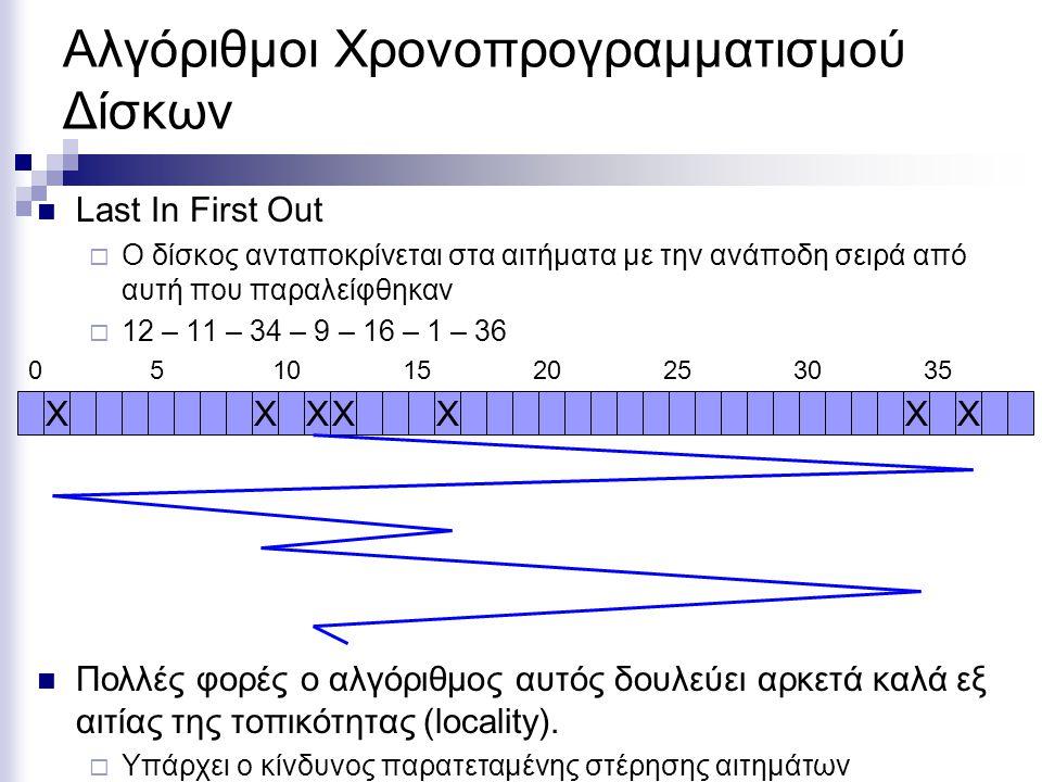 Αλγόριθμοι Χρονοπρογραμματισμού Δίσκων  Last In First Out  Ο δίσκος ανταποκρίνεται στα αιτήματα με την ανάποδη σειρά από αυτή που παραλείφθηκαν  12 – 11 – 34 – 9 – 16 – 1 – 36 0 ΧΧ 5 ΧΧ 10 Χ 152025 Χ 30 Χ 35  Πολλές φορές ο αλγόριθμος αυτός δουλεύει αρκετά καλά εξ αιτίας της τοπικότητας (locality).