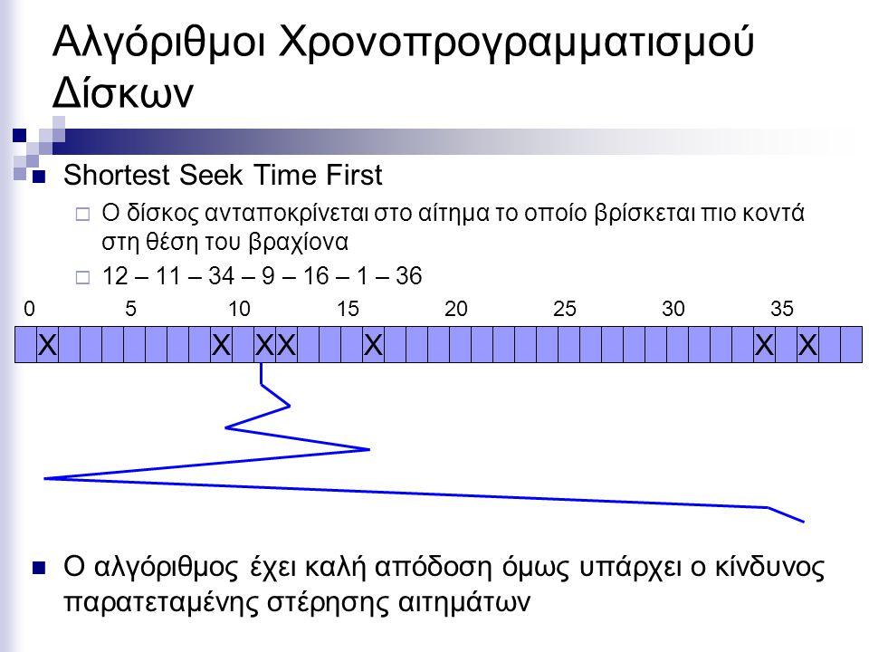 Αλγόριθμοι Χρονοπρογραμματισμού Δίσκων  Shortest Seek Time First  Ο δίσκος ανταποκρίνεται στo αίτημα το οποίο βρίσκεται πιο κοντά στη θέση του βραχίονα  12 – 11 – 34 – 9 – 16 – 1 – 36 0 ΧΧ 5 ΧΧ 10 Χ 152025 Χ 30 Χ 35  Ο αλγόριθμος έχει καλή απόδοση όμως υπάρχει ο κίνδυνος παρατεταμένης στέρησης αιτημάτων