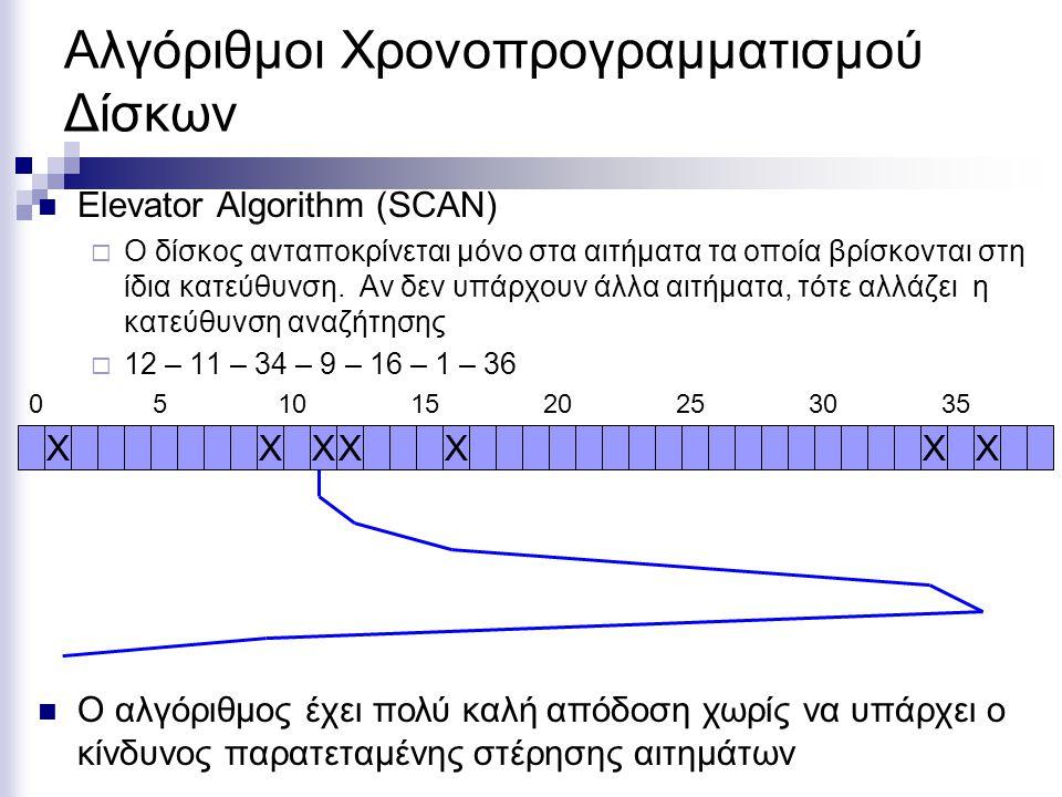 Αλγόριθμοι Χρονοπρογραμματισμού Δίσκων  Elevator Algorithm (SCAN)  Ο δίσκος ανταποκρίνεται μόνο στα αιτήματα τα οποία βρίσκονται στη ίδια κατεύθυνση.
