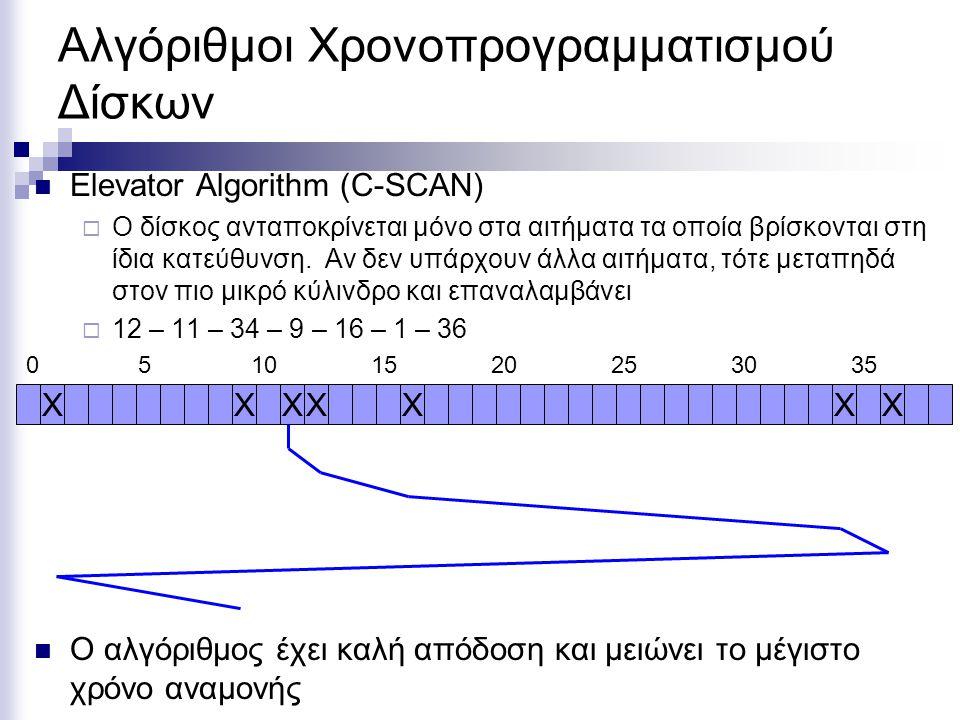 Αλγόριθμοι Χρονοπρογραμματισμού Δίσκων  Elevator Algorithm (C-SCAN)  Ο δίσκος ανταποκρίνεται μόνο στα αιτήματα τα οποία βρίσκονται στη ίδια κατεύθυνση.