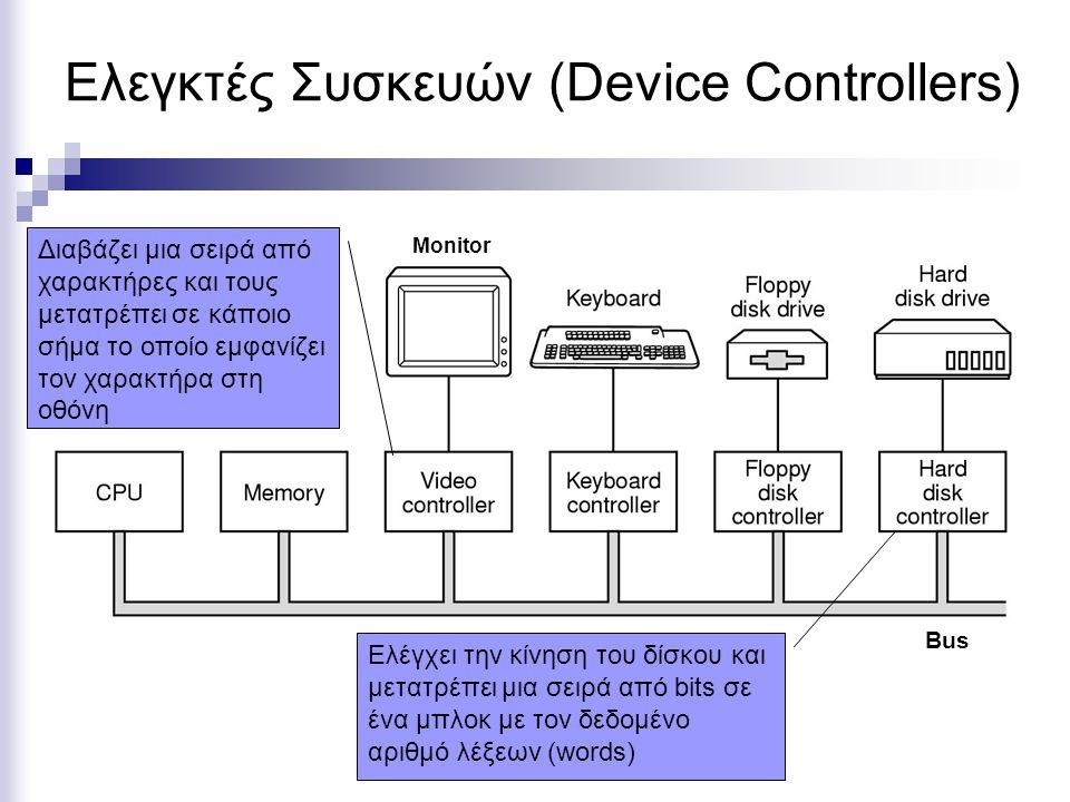 Ελεγκτές Συσκευών (Device Controllers) Bus Monitor Διαβάζει μια σειρά από χαρακτήρες και τους μετατρέπει σε κάποιο σήμα το οποίο εμφανίζει τον χαρακτήρα στη οθόνη Ελέγχει την κίνηση του δίσκου και μετατρέπει μια σειρά από bits σε ένα μπλοκ με τον δεδομένο αριθμό λέξεων (words)