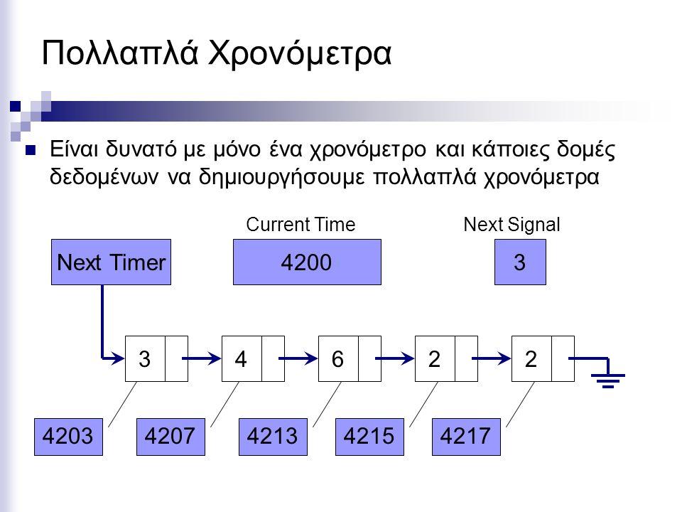 Πολλαπλά Χρονόμετρα  Είναι δυνατό με μόνο ένα χρονόμετρο και κάποιες δομές δεδομένων να δημιουργήσουμε πολλαπλά χρονόμετρα 4200 Current Time 3 Next Signal Next Timer 34622 42034207421342154217