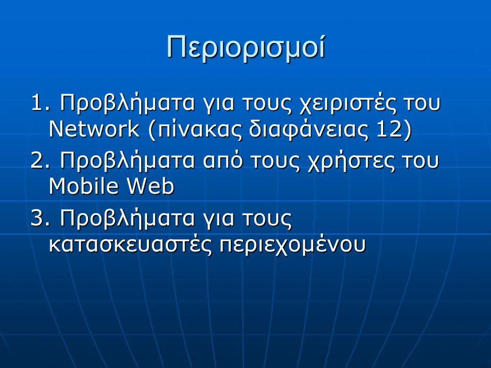 Περιορισμοί 1.Προβλήματα για τους χειριστές του Network (πίνακας διαφάνειας 12) 2.