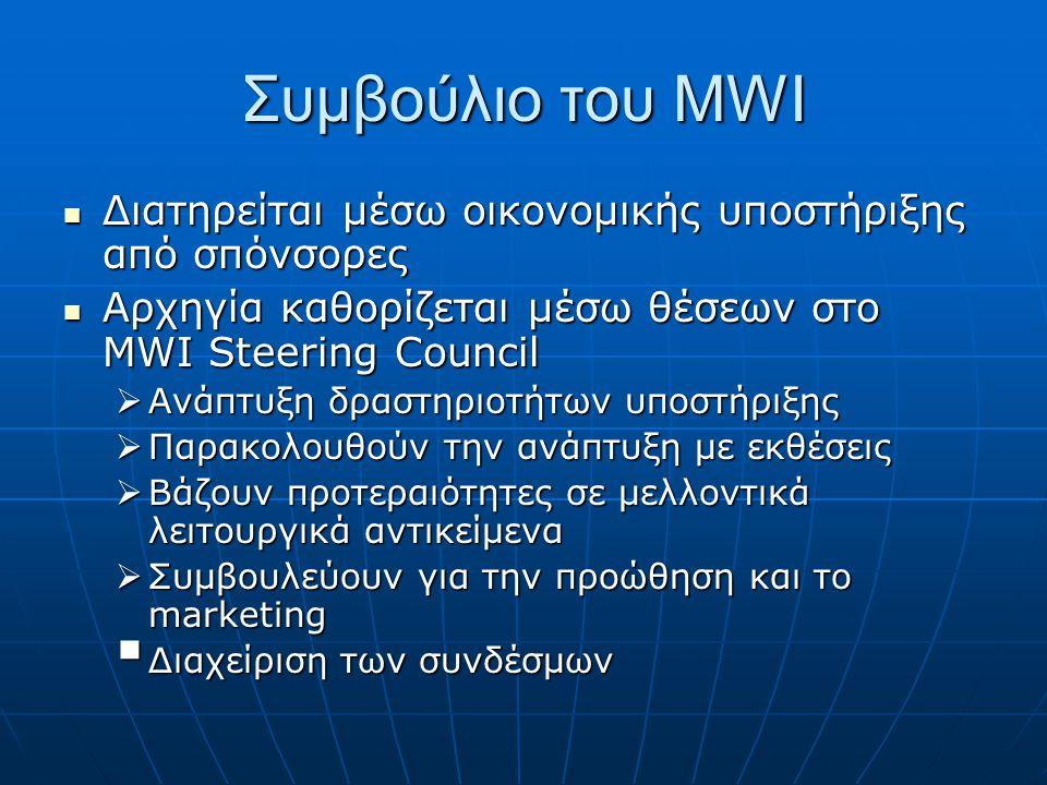 Συμβούλιο του MWI  Διατηρείται μέσω οικονομικής υποστήριξης από σπόνσορες  Αρχηγία καθορίζεται μέσω θέσεων στο MWI Steering Council  Ανάπτυξη δραστηριοτήτων υποστήριξης  Παρακολουθούν την ανάπτυξη με εκθέσεις  Βάζουν προτεραιότητες σε μελλοντικά λειτουργικά αντικείμενα  Συμβουλεύουν για την προώθηση και το marketing  Διαχείριση των συνδέσμων