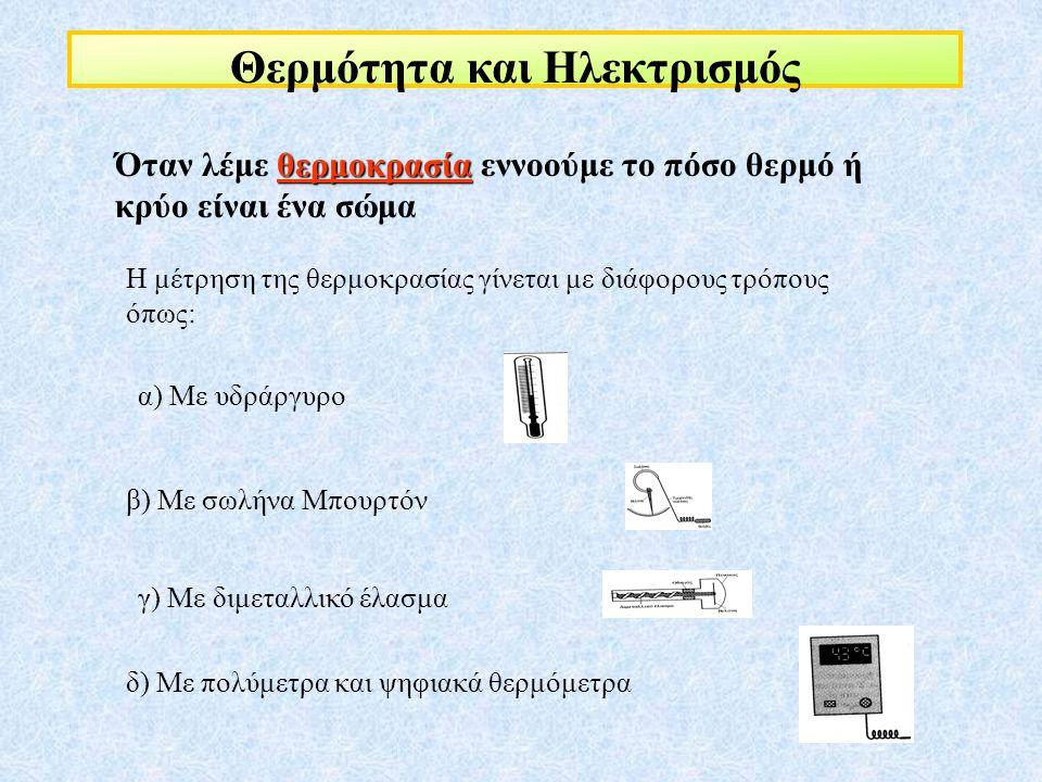Ηλεκτρικές Οικιακές Συσκευές  Ηλεκτρική Θερμάστρα Ακτινοβολίας  Ηλεκτρικό Αερόθερμο  Ηλεκτρικό Σίδερο Ατμού  Ηλεκτρικός Αναμεικτήρας Χεριού  Ηλεκτρική Σκούπα  Πλυντήριο Ρούχων  Το Οικιακό Ψυγείο