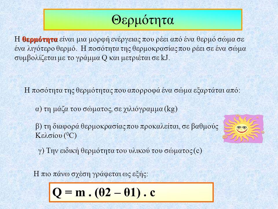 Θερμότητα και Ηλεκτρισμός θερμοκρασία Όταν λέμε θερμοκρασία εννοούμε το πόσο θερμό ή κρύο είναι ένα σώμα Η μέτρηση της θερμοκρασίας γίνεται με διάφορους τρόπους όπως: α) Με υδράργυρο β) Με σωλήνα Μπουρτόν γ) Με διμεταλλικό έλασμα δ) Με πολύμετρα και ψηφιακά θερμόμετρα