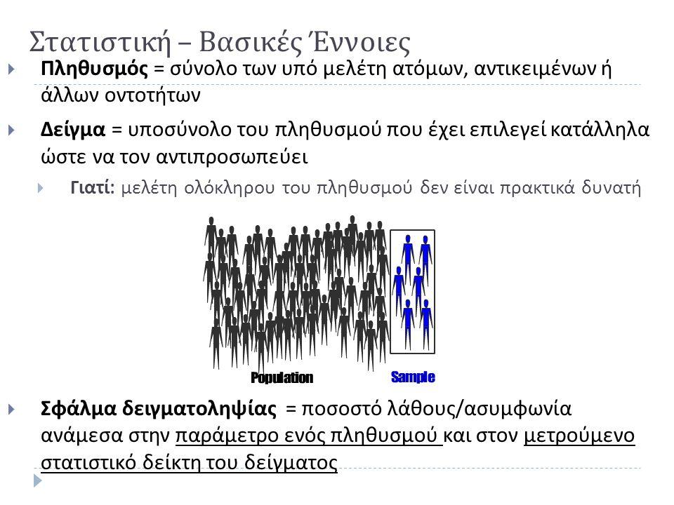 Στατιστική – Βασικές Έννοιες  Πληθυσμός = σύνολο των υπό μελέτη ατόμων, αντικειμένων ή άλλων οντοτήτων  Δείγμα = υποσύνολο του πληθυσμού που έχει επ