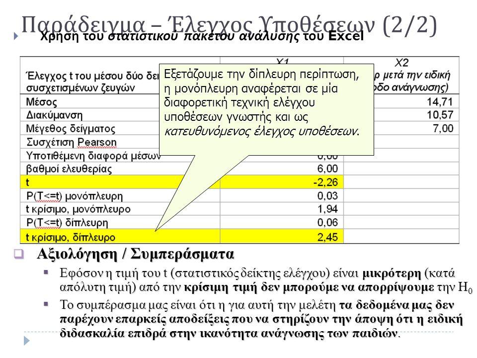 Παράδειγμα – Έλεγχος Υποθέσεων (2/2)  Χρήση του στατιστικού πακέτου ανάλυσης του Excel  Αξιολόγηση / Συμπεράσματα  Εφόσον η τιμή του t (στατιστικός