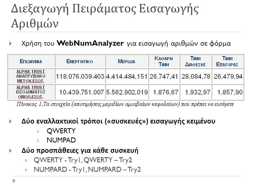 Διεξαγωγή Πειράματος Εισαγωγής Αριθμών  Χρήση του WebNumAnalyzer για εισαγωγή αριθμών σε φόρμα  Δύο εναλλακτικοί τρόποι (« συσκευές ») εισαγωγής κει