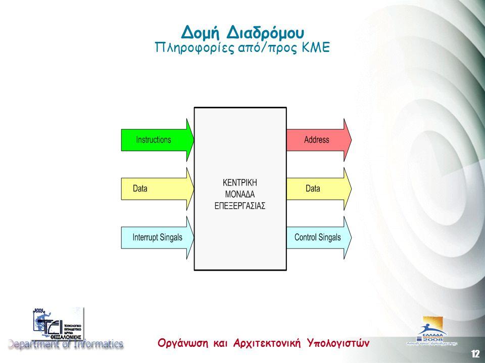 12 Οργάνωση και Αρχιτεκτονική Υπολογιστών Δομή Διαδρόμου Πληροφορίες από/προς KME