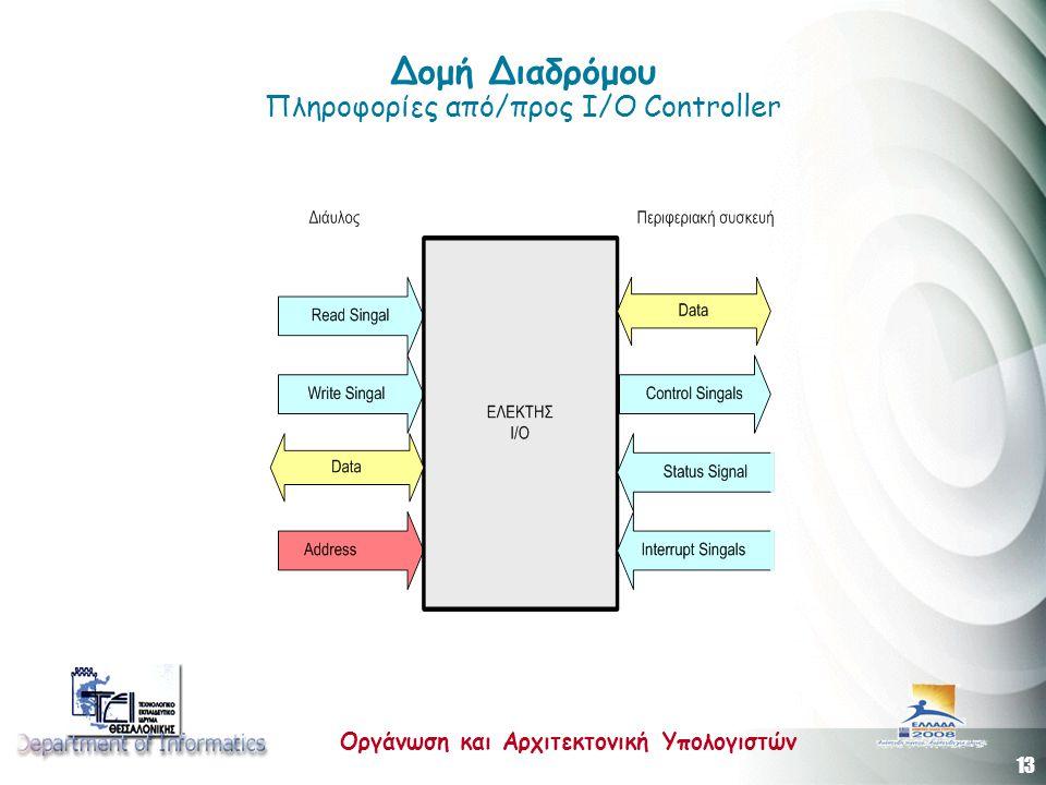 13 Οργάνωση και Αρχιτεκτονική Υπολογιστών Δομή Διαδρόμου Πληροφορίες από/προς Ι/Ο Controller