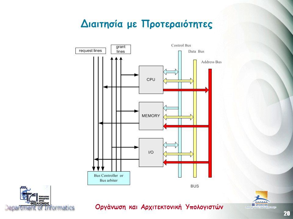 20 Οργάνωση και Αρχιτεκτονική Υπολογιστών Διαιτησία με Προτεραιότητες