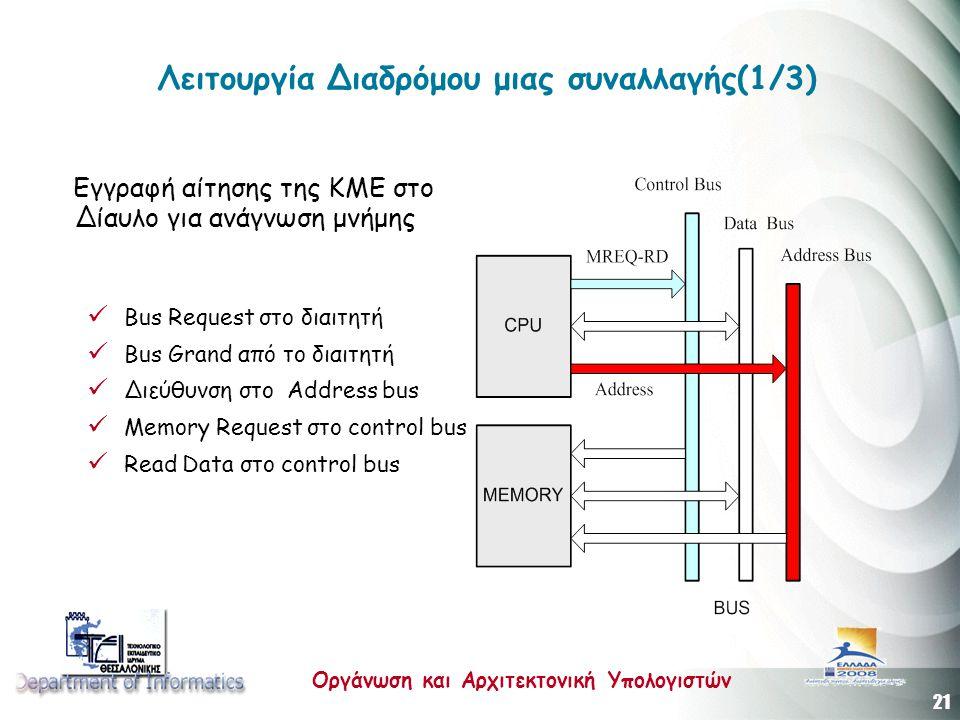 21 Οργάνωση και Αρχιτεκτονική Υπολογιστών Λειτουργία Διαδρόμου μιας συναλλαγής(1/3) Εγγραφή αίτησης της ΚΜΕ στο Δίαυλο για ανάγνωση μνήμης  Bus Reque