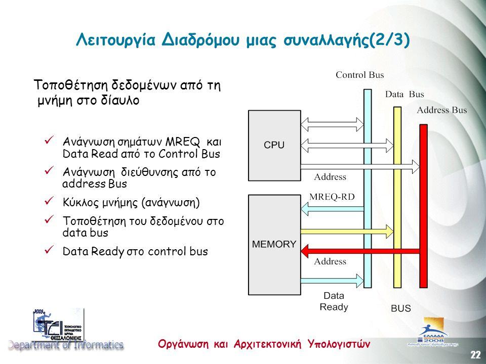 22 Οργάνωση και Αρχιτεκτονική Υπολογιστών Λειτουργία Διαδρόμου μιας συναλλαγής(2/3) Τοποθέτηση δεδομένων από τη μνήμη στο δίαυλο  Ανάγνωση σημάτων MR