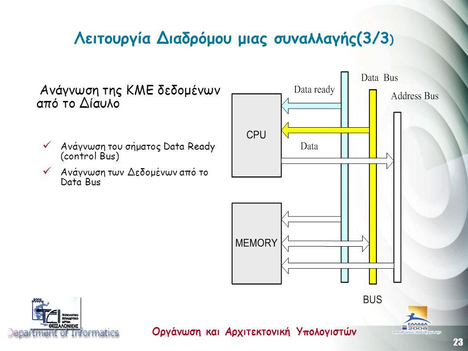 23 Οργάνωση και Αρχιτεκτονική Υπολογιστών Λειτουργία Διαδρόμου μιας συναλλαγής(3/3 ) Ανάγνωση της KME δεδομένων από το Δίαυλο  Ανάγνωση του σήματος D