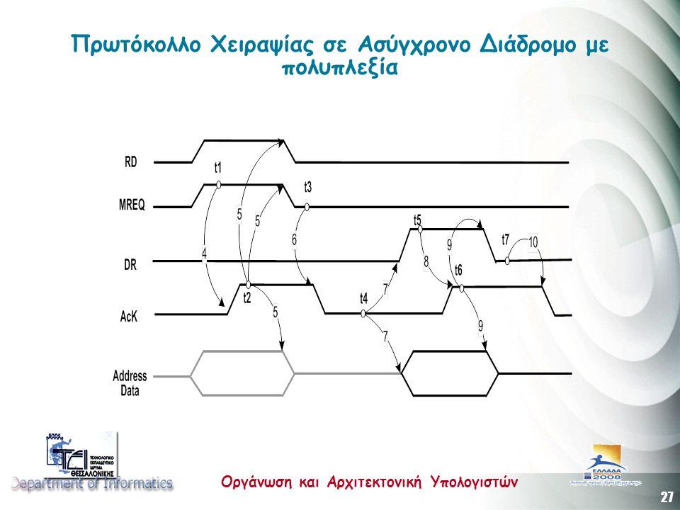 27 Οργάνωση και Αρχιτεκτονική Υπολογιστών Πρωτόκολλο Χειραψίας σε Ασύγχρονο Διάδρομο με πολυπλεξία