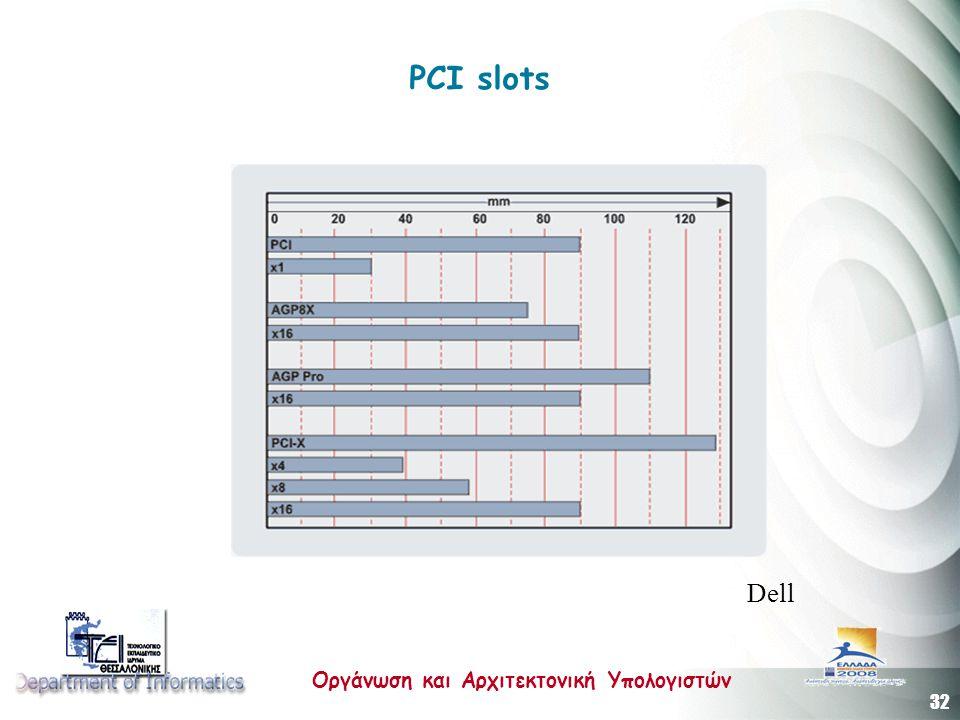 32 Οργάνωση και Αρχιτεκτονική Υπολογιστών PCI slots Dell