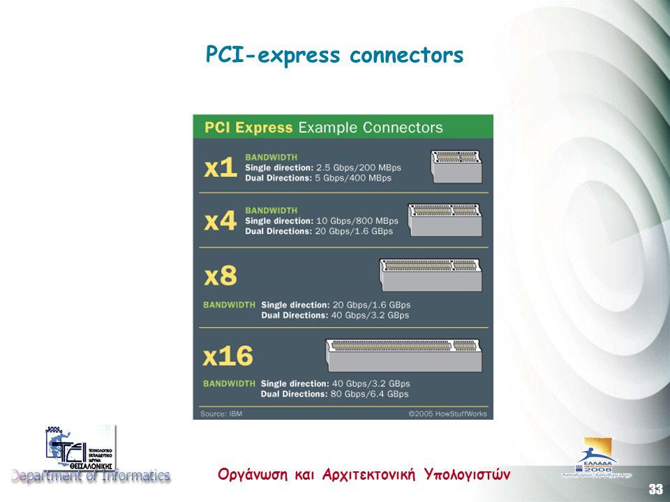 33 Οργάνωση και Αρχιτεκτονική Υπολογιστών PCI-express connectors