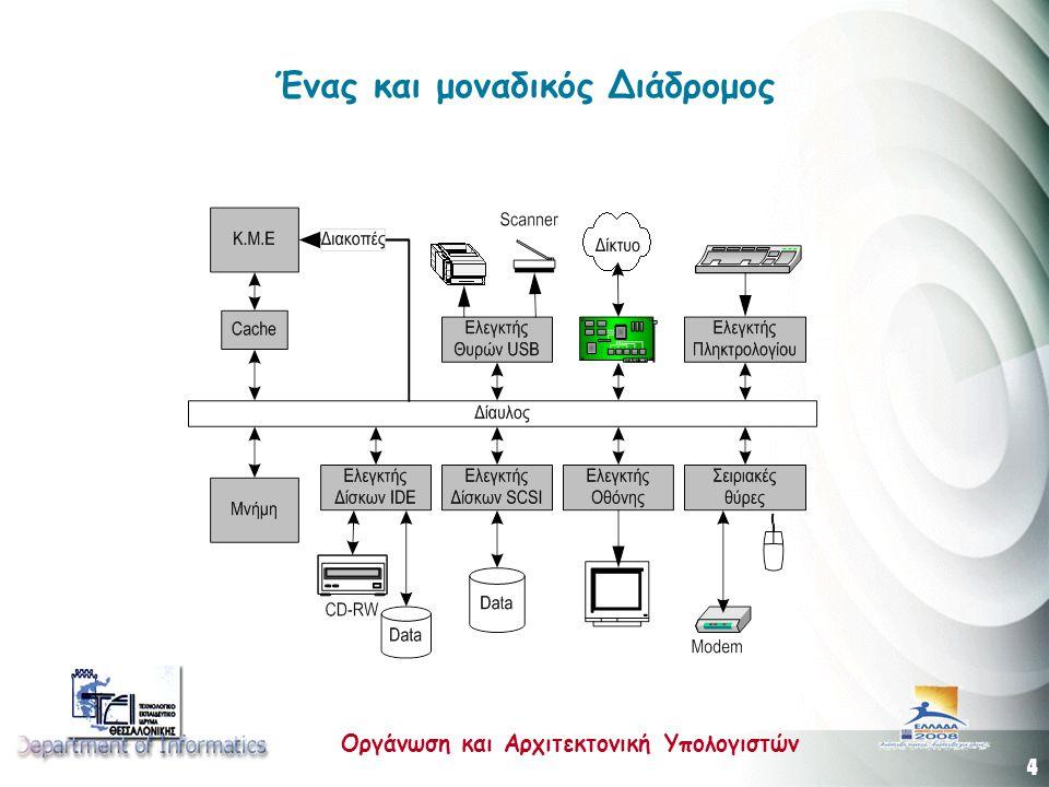4 Οργάνωση και Αρχιτεκτονική Υπολογιστών Ένας και μοναδικός Διάδρομος