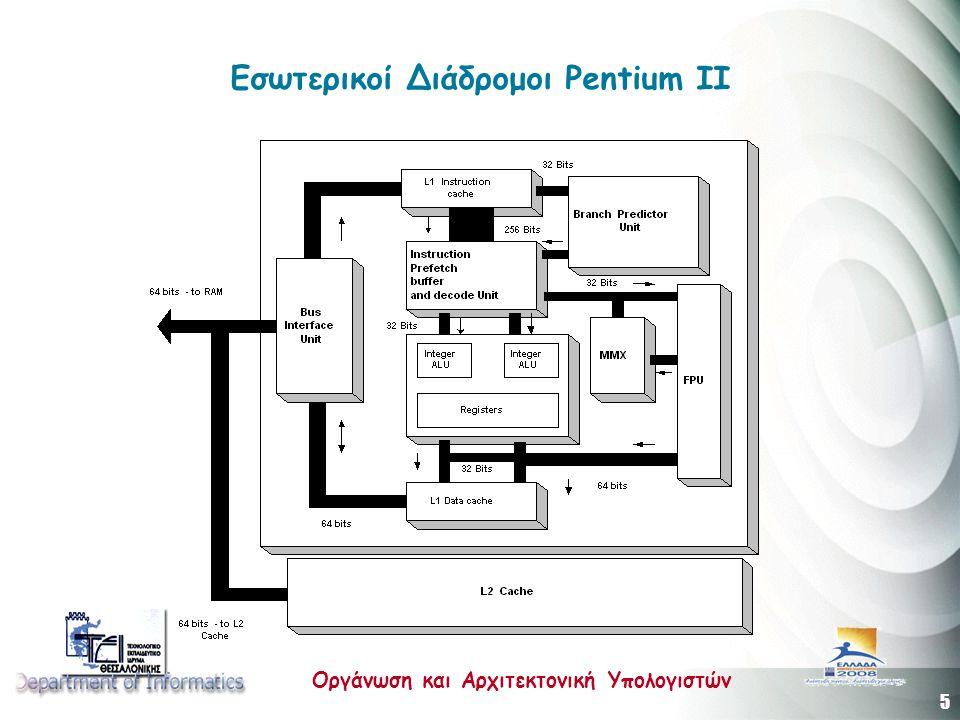 5 Οργάνωση και Αρχιτεκτονική Υπολογιστών Εσωτερικοί Διάδρομοι Pentium II